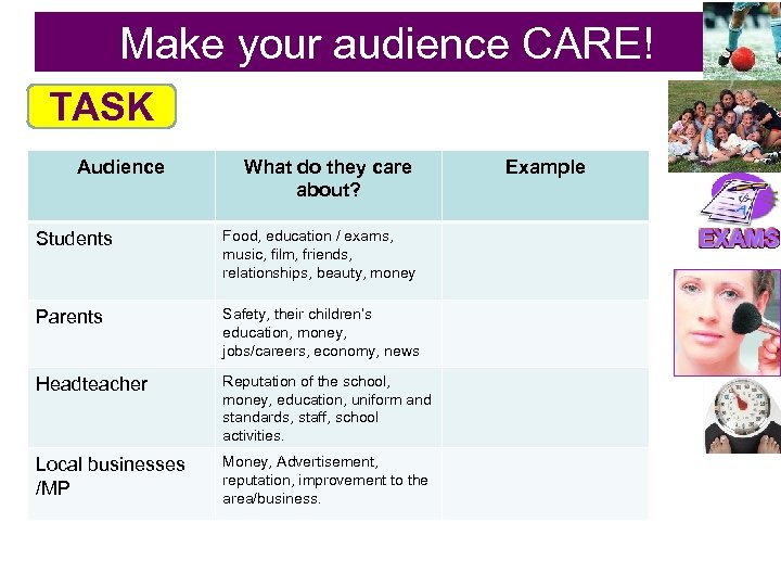 Make your audience CARE! TASK Audience What do they care about? Students Food, education