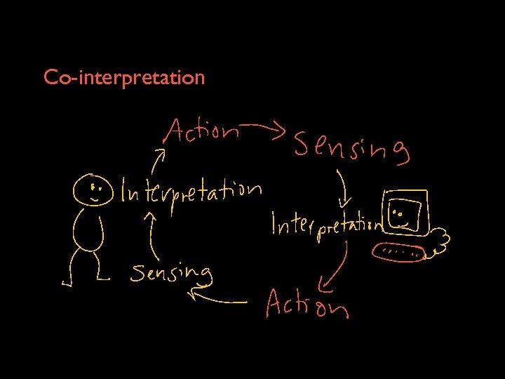 Co-interpretation