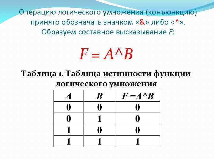 Операцию логического умножения (конъюнкцию) принято обозначать значком «&» либо «^» . Образуем составное высказывание