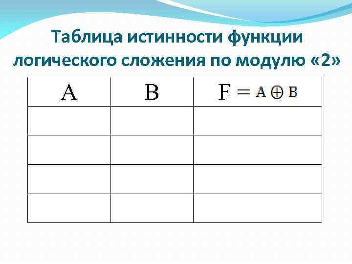Таблица истинности функции логического сложения по модулю « 2» А В F=