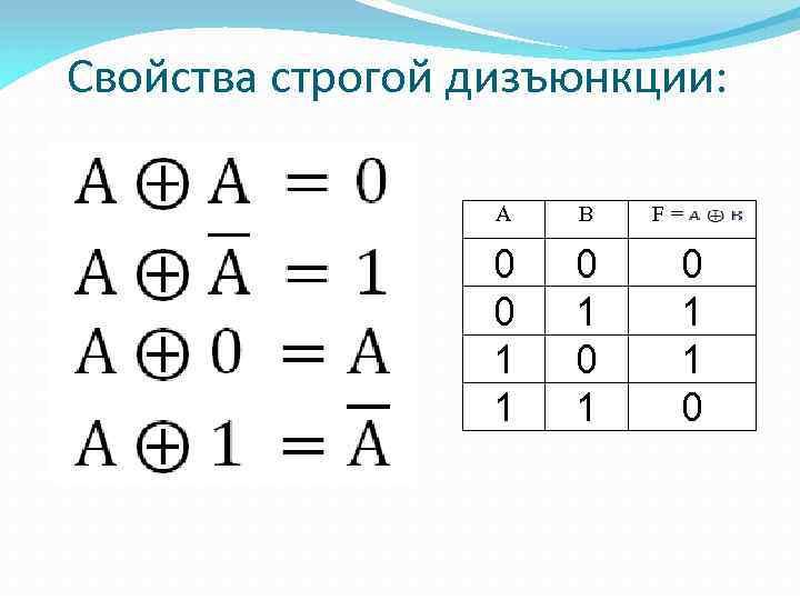 Свойства строгой дизъюнкции: А В 0 0 1 1 0 1 F= 0 1