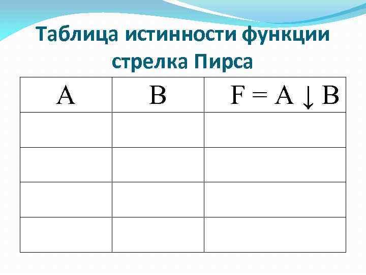 Таблица истинности функции стрелка Пирса А В F=A↓B