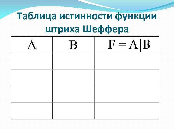 Таблица истинности функции штриха Шеффера А В F = А|В