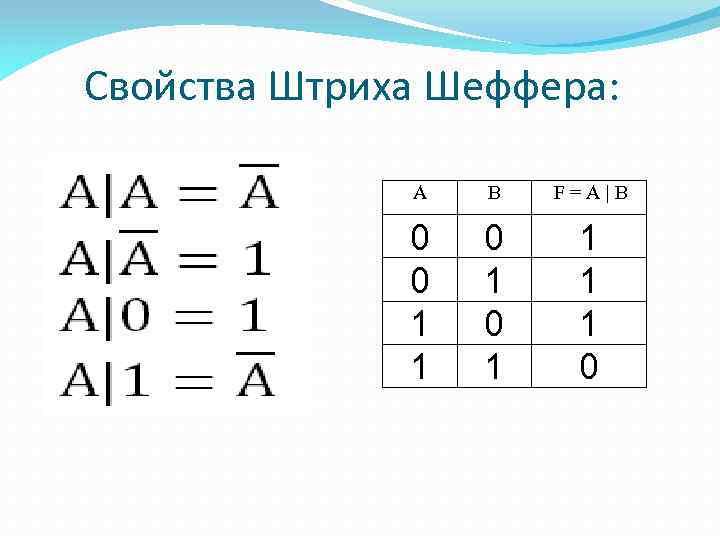 Свойства Штриха Шеффера: А В F=A|B 0 0 1 1 0