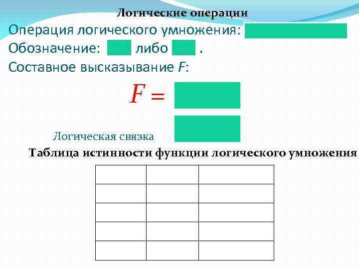 Логические операции Операция логического умножения: Обозначение: либо. Составное высказывание F: F= Логическая связка Таблица