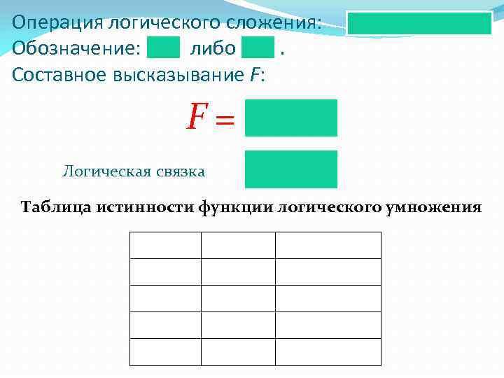 Операция логического сложения: Обозначение: либо. Составное высказывание F: F= Логическая связка Таблица истинности функции