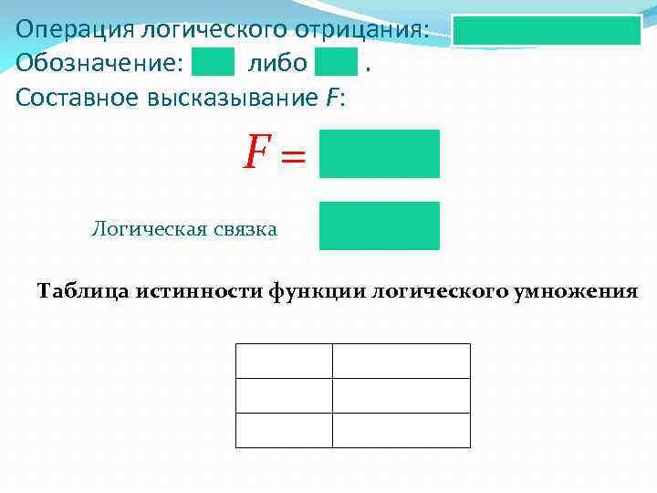 Операция логического отрицания: Обозначение: либо. Составное высказывание F: F= Логическая связка Таблица истинности функции