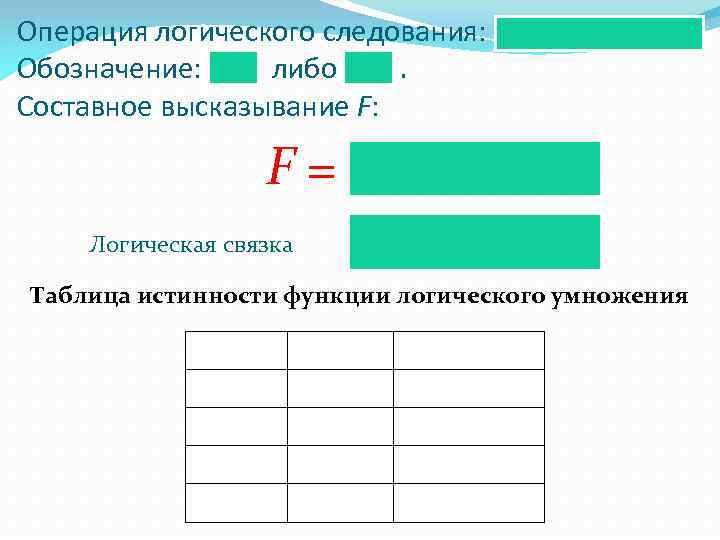 Операция логического следования: Обозначение: либо. Составное высказывание F: F= Логическая связка Таблица истинности функции