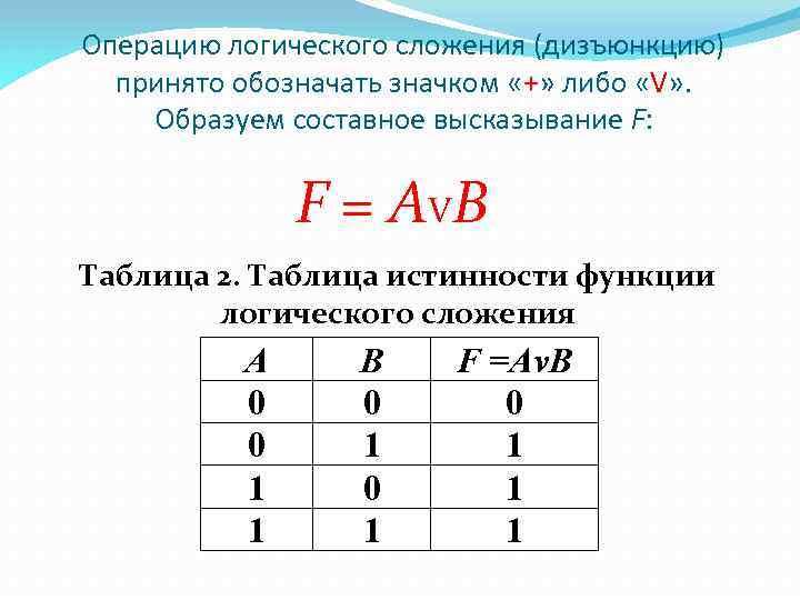 Операцию логического сложения (дизъюнкцию) принято обозначать значком «+» либо «V» . Образуем составное высказывание