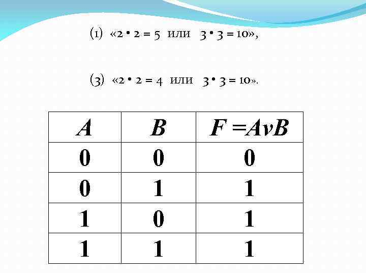 (1) « 2 • 2 = 5 или 3 • 3 = 10» ,