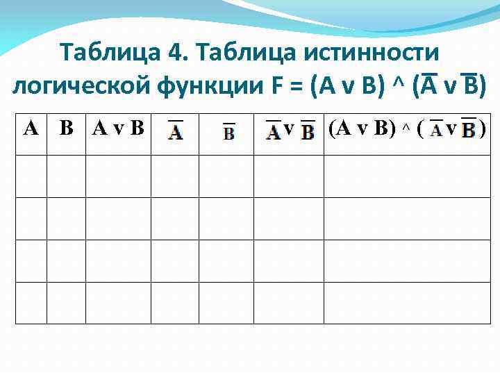 Таблица 4. Таблица истинности логической функции F = (A v B) ^ (А v