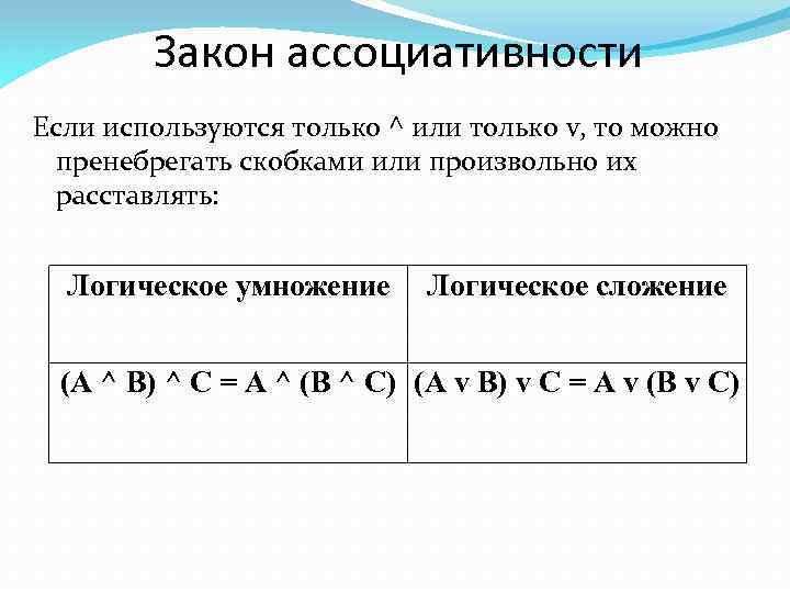 Закон ассоциативности Если используются только ^ или только v, то можно пренебрегать скобками или