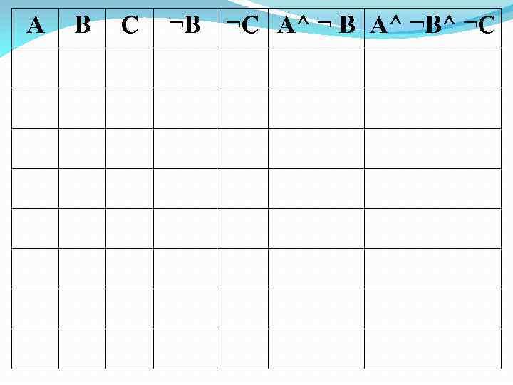 A B C ¬B ¬C A^ ¬ B A^ ¬B^ ¬C