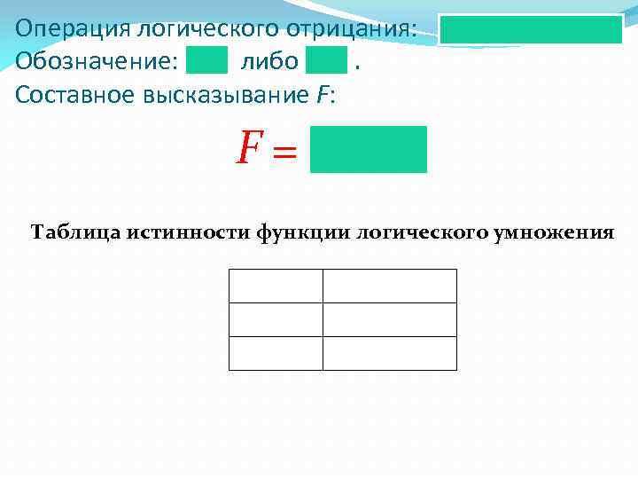 Операция логического отрицания: Обозначение: либо. Составное высказывание F: F= Таблица истинности функции логического умножения