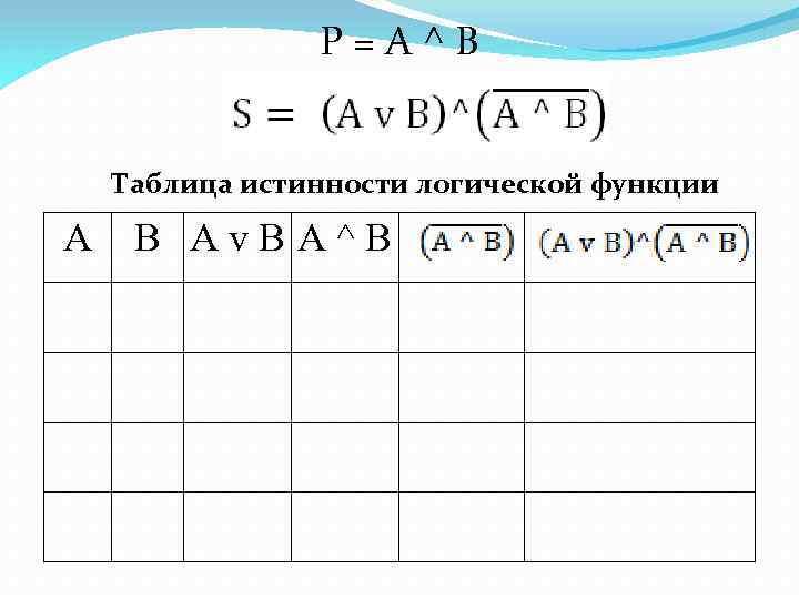 Р=А^В Таблица истинности логической функции А В Av. BA^B