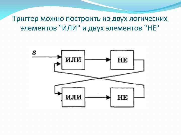 Триггер можно построить из двух логических элементов