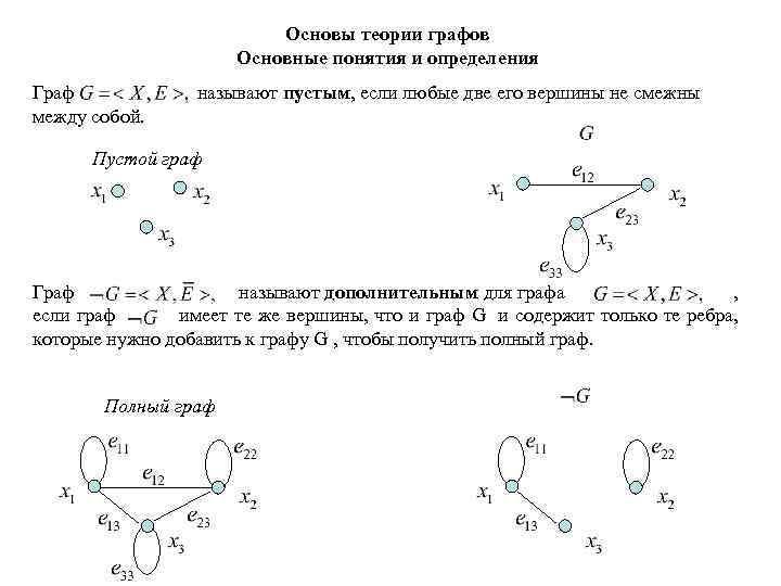 Понятия.представление графов.шпаргалка теории графов.основные элементы