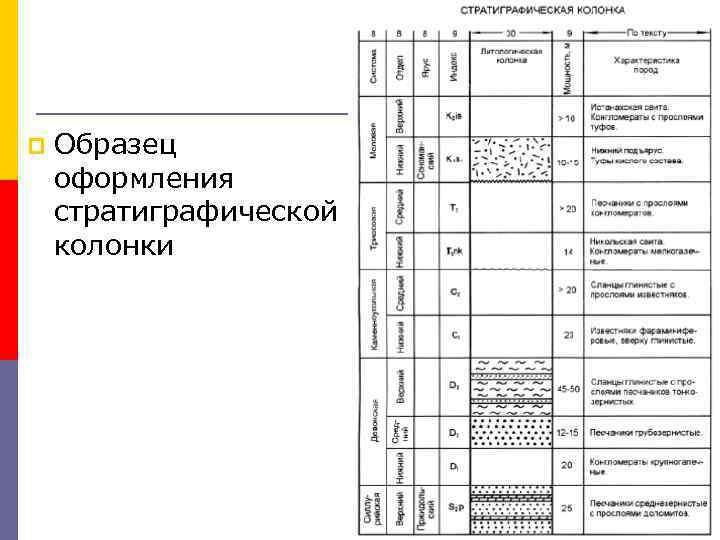 p Образец оформления стратиграфической колонки