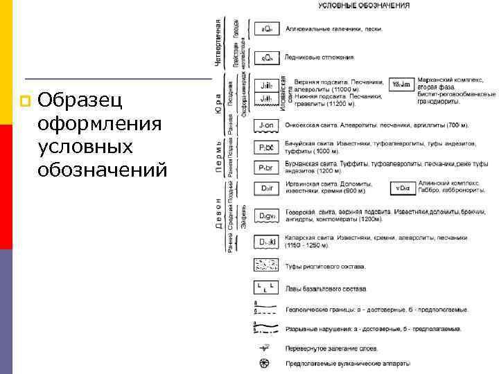 p Образец оформления условных обозначений