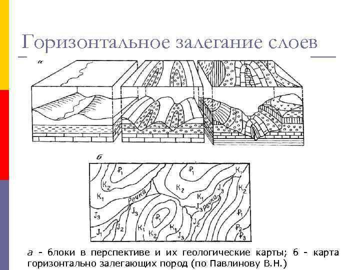 Горизонтальное залегание слоев а - блоки в перспективе и их геологические карты; б -