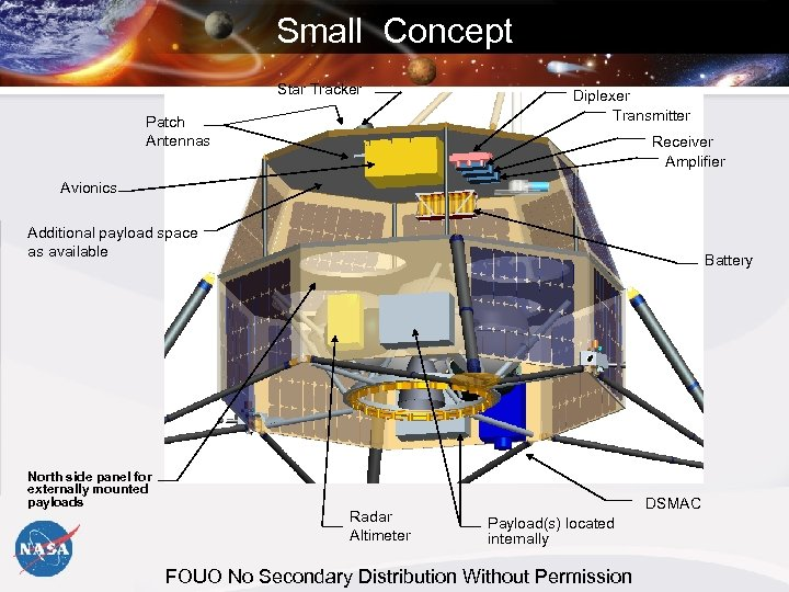Small Concept Star Tracker Patch Antennas Diplexer Transmitter Receiver Amplifier Avionics Additional payload space