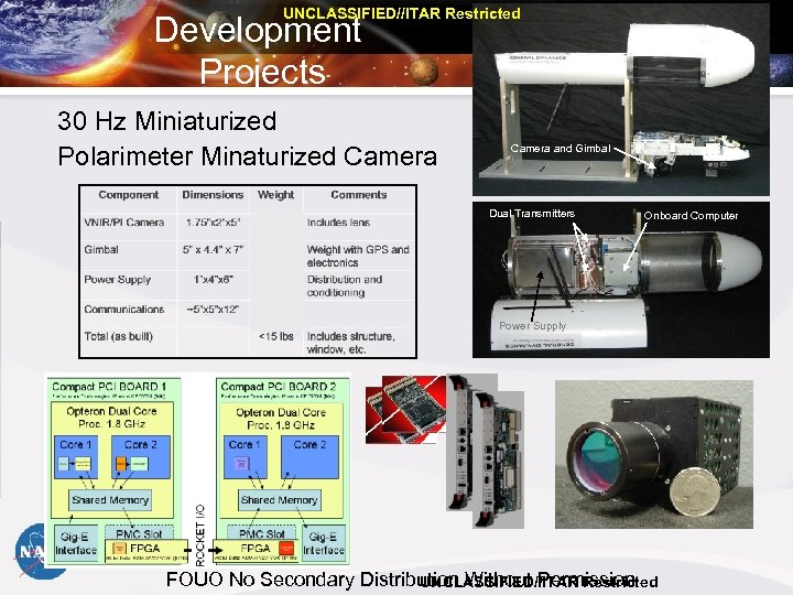 UNCLASSIFIED//ITAR Restricted Development Projects 30 Hz Miniaturized Polarimeter Minaturized Camera and Gimbal Dual Transmitters