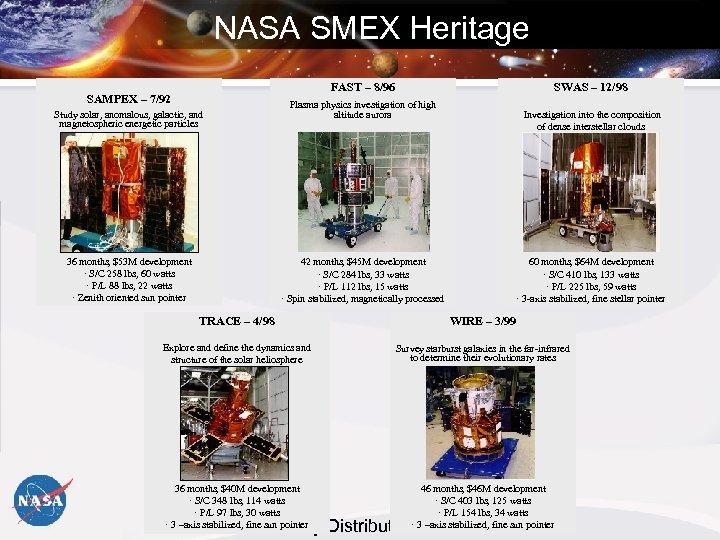 NASA SMEX Heritage FAST – 8/96 SAMPEX – 7/92 Study solar, anomalous, galactic, and