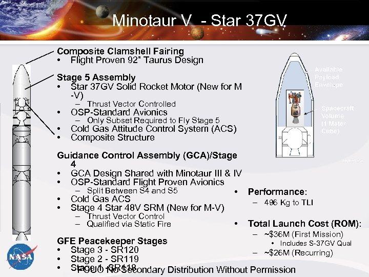 "Minotaur V - Star 37 GV Composite Clamshell Fairing • Flight Proven 92"" Taurus"