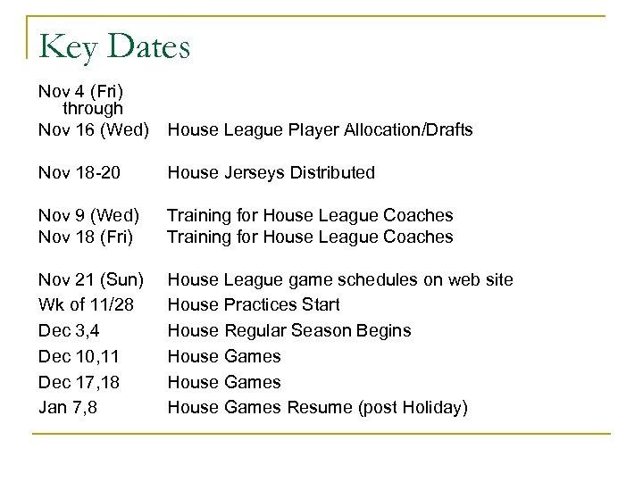 Key Dates Nov 4 (Fri) through Nov 16 (Wed) House League Player Allocation/Drafts Nov