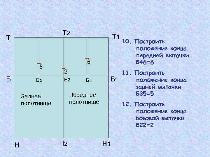 Т 2 Т 5 Б Б 3 6 2 Б 4 Переднее полотнище Заднее