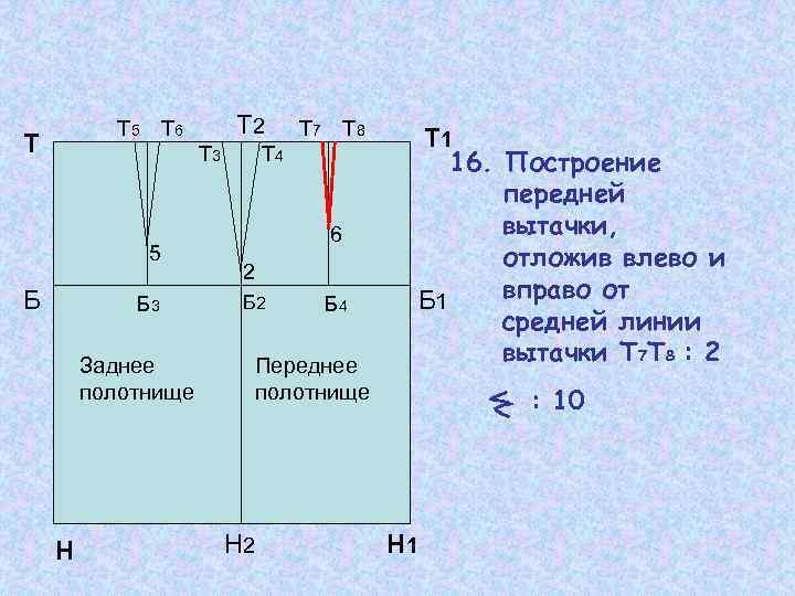 Т 2 Т 5 Т 6 Т Т 3 5 Б Б 3 Заднее