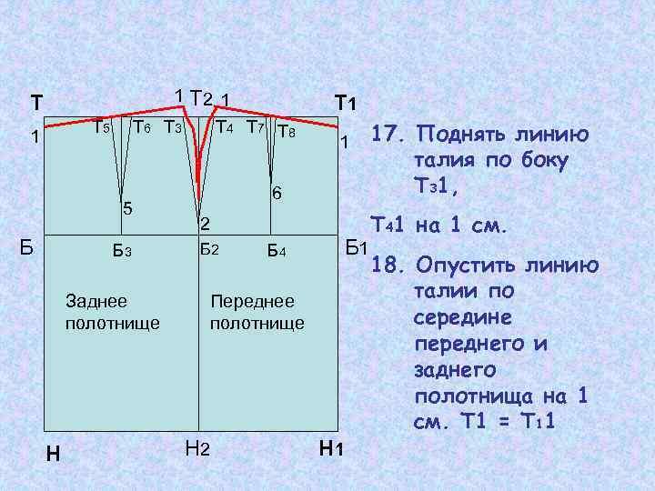 Т Т 5 1 Т 6 5 Б Б 3 Заднее полотнище Н 1
