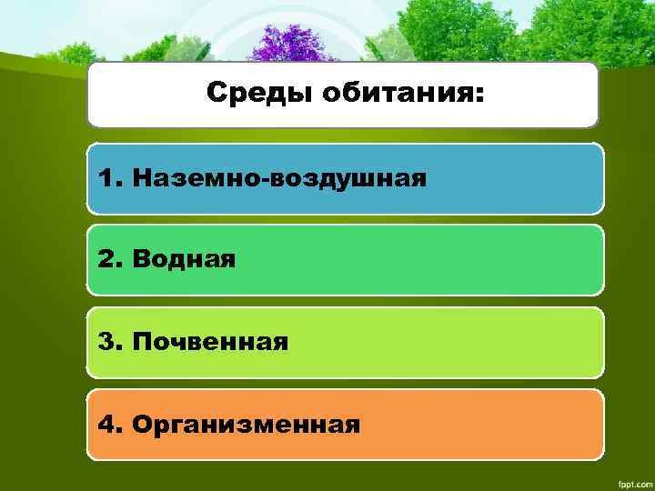 Среды обитания: 1. Наземно-воздушная 2. Водная 3. Почвенная 4. Организменная