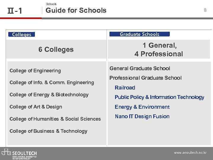 Ⅱ-1 Schools Guide for Schools 8 Graduate Schools Colleges 6 Colleges College of Engineering