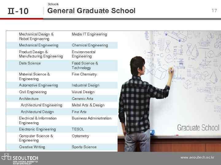 Ⅱ-10 Schools General Graduate School Mechanical Design & Robot Engineering Media IT Engineering Mechanical