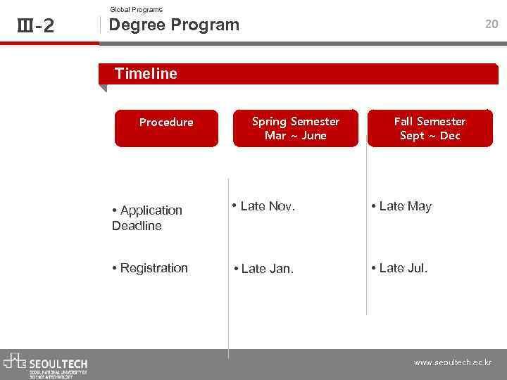 Ⅲ-2 Global Programs Degree Program 20 Timeline Procedure Spring Semester Mar ~ June Fall