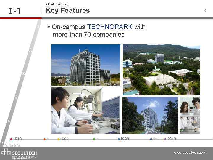 Ⅰ -1 About Seoul. Tech Key Features 3 • On-campus TECHNOPARK with more than