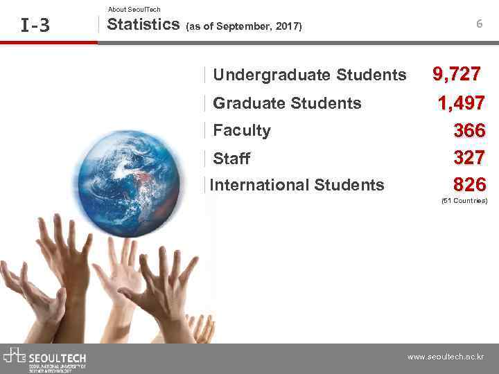 Ⅰ -3 About Seoul. Tech Statistics (as of September, 2017) Undergraduate Students Graduate Students