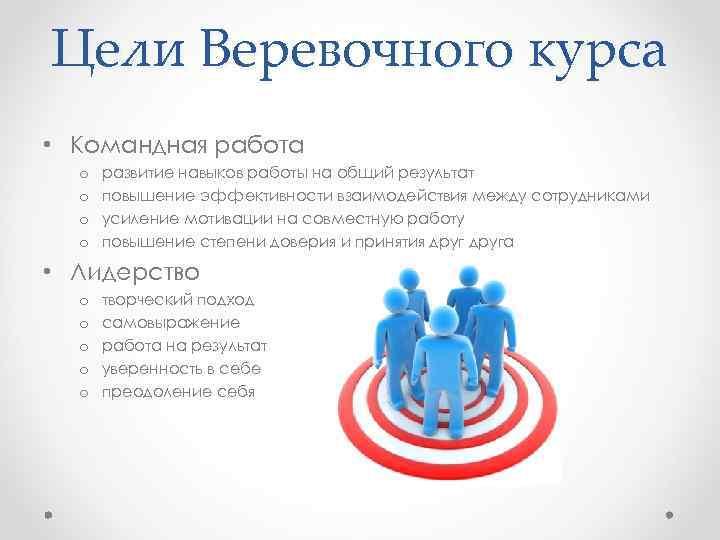 Цели Веревочного курса • Командная работа o o развитие навыков работы на общий результат