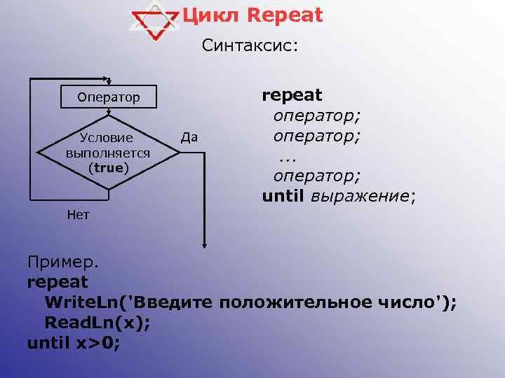 Цикл Repeat Синтаксис: Оператор Условие выполняется (true) Да repeat оператор; . . . оператор;