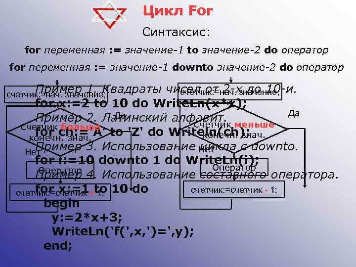 Цикл For Синтаксис: for переменная : = значение-1 to значение-2 do оператор for переменная