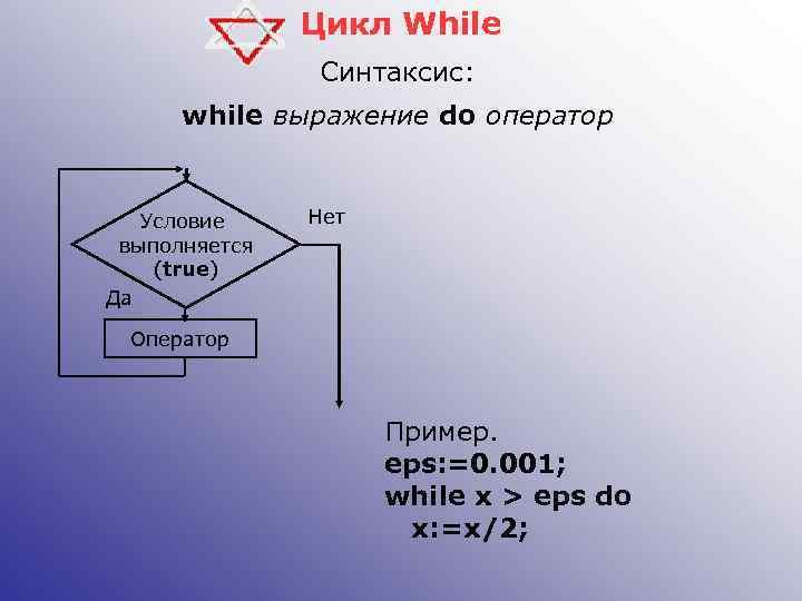 Цикл While Синтаксис: while выражение do оператор Условие выполняется (true) Да Нет Оператор Пример.