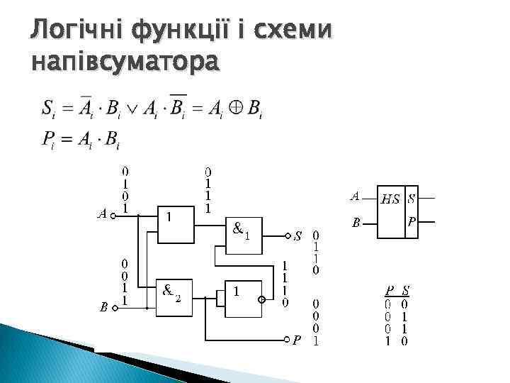 Логічні функції і схеми напівсуматора