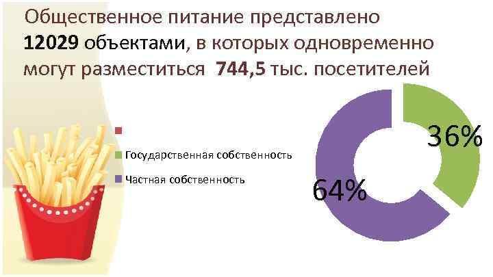 Общественное питание представлено 12029 объектами, в которых одновременно могут разместиться 744, 5 тыс.