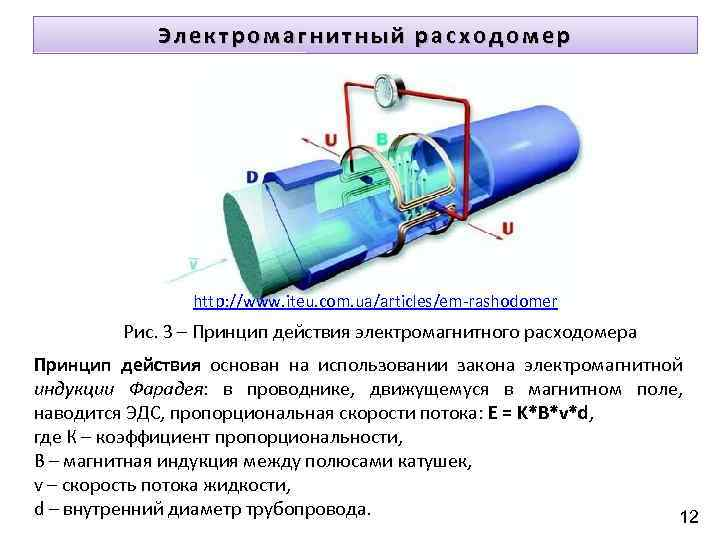 Электромагнитный расходомер http: //www. iteu. com. ua/articles/em-rashodomer Рис. 3 – Принцип действия электромагнитного расходомера