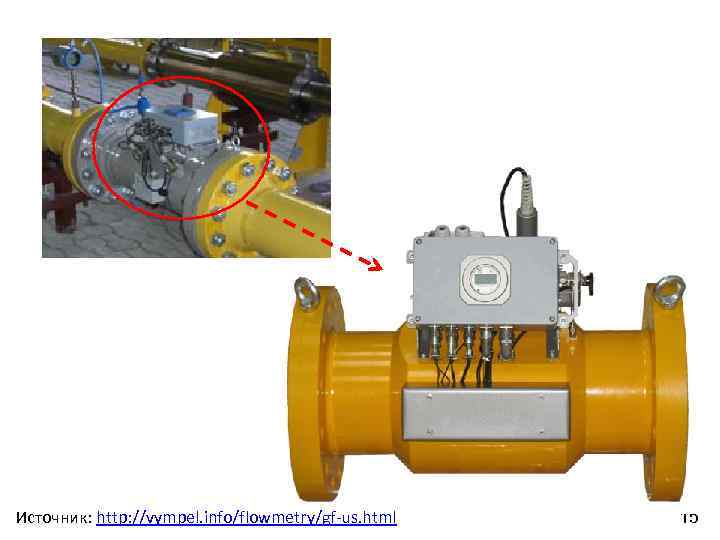 Источник: http: //vympel. info/flowmetry/gf-us. html 15