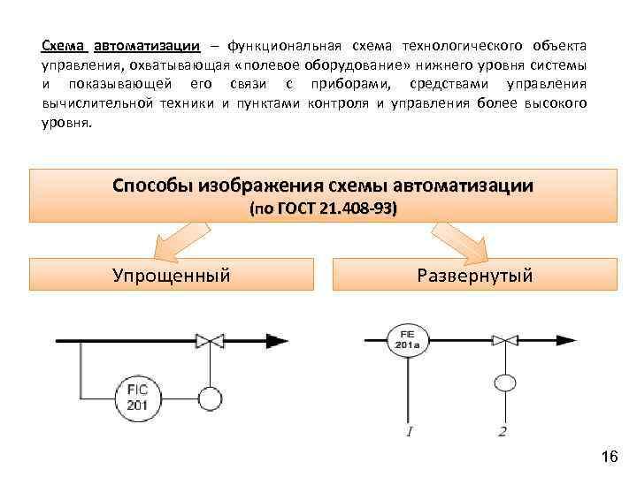 Схема автоматизации – функциональная схема технологического объекта управления, охватывающая «полевое оборудование» нижнего уровня системы