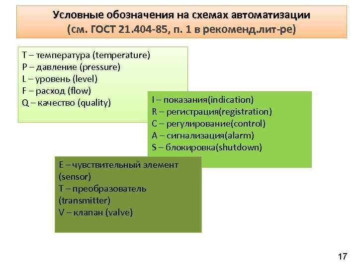 Условные обозначения на схемах автоматизации (см. ГОСТ 21. 404 -85, п. 1 в рекоменд.