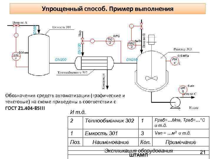 DN 80 Упрощенный способ. Пример выполнения LIC 1 DN 100 80°С 500 мм TIC