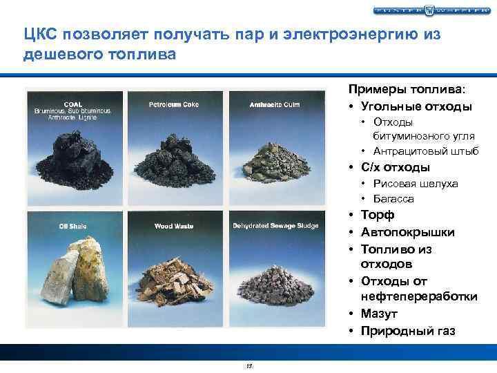 ЦКС позволяет получать пар и электроэнергию из дешевого топлива Примеры топлива: • Угольные отходы